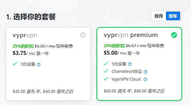 付费VPN推荐-VyprVPN 02