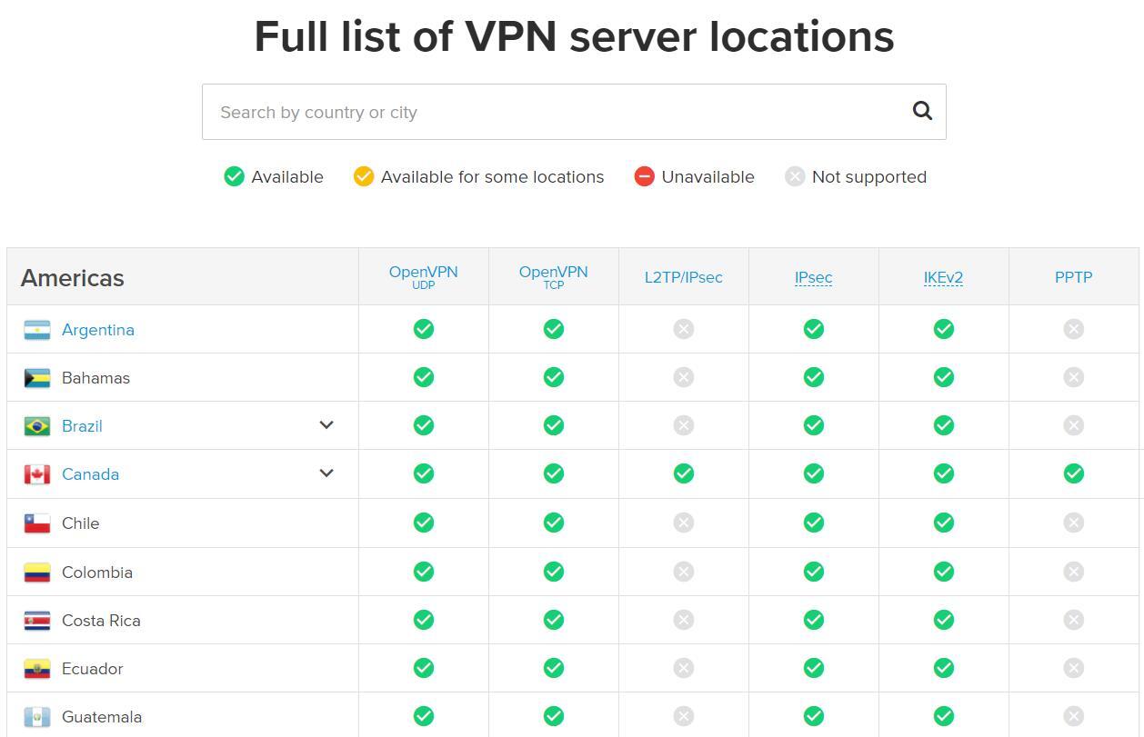 ExpressVPN服务器位置 (2)